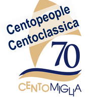 Centopeople Centoclassica - Kwindoo, sailing, regatta, track, live, tracking, sail, races, broadcasting